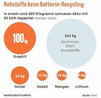 400kg Batterie.JPG