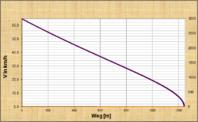 Solver-Test Cv0,25 CwA0,090579469_Cr0,004487394_Cv0,25079663.png