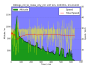 roam:day10:billings_mt_to_miles_city_mt_altitude_vs_time.png