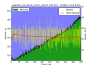 lewiston_to_three_rivers_resort_altitude_vs_time.png